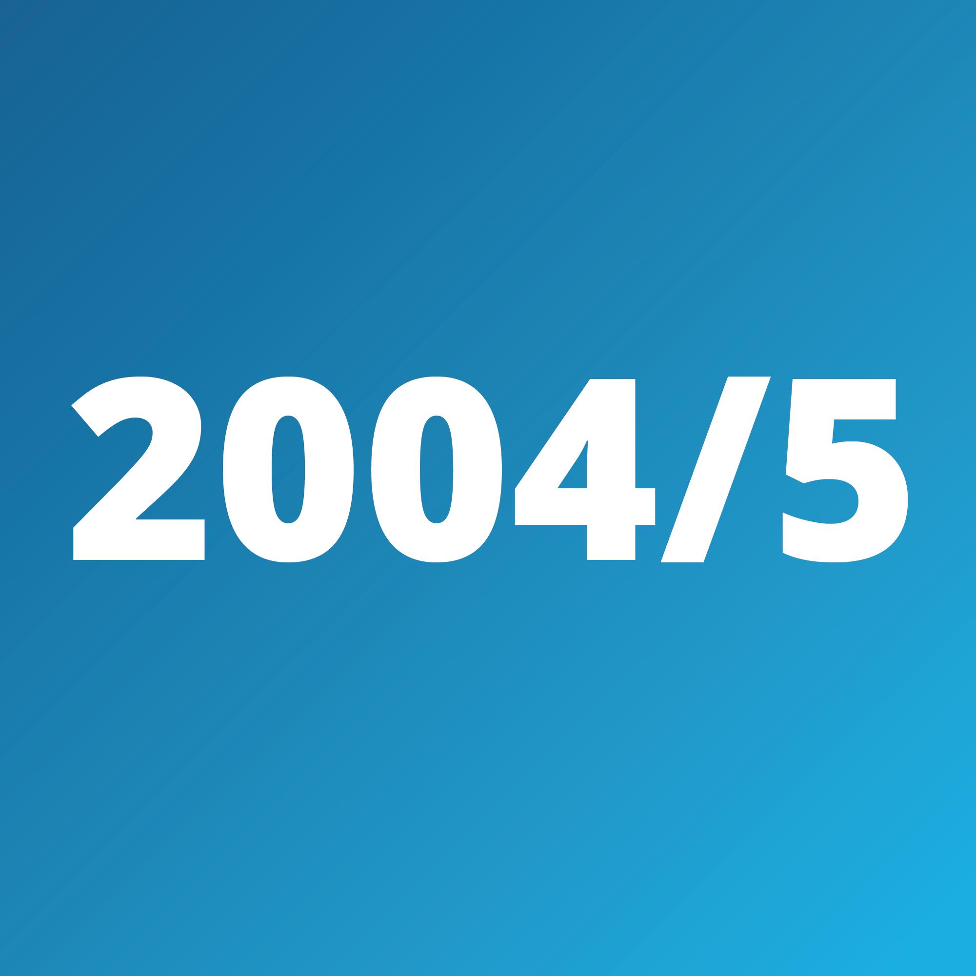 Timeline - 2004-5
