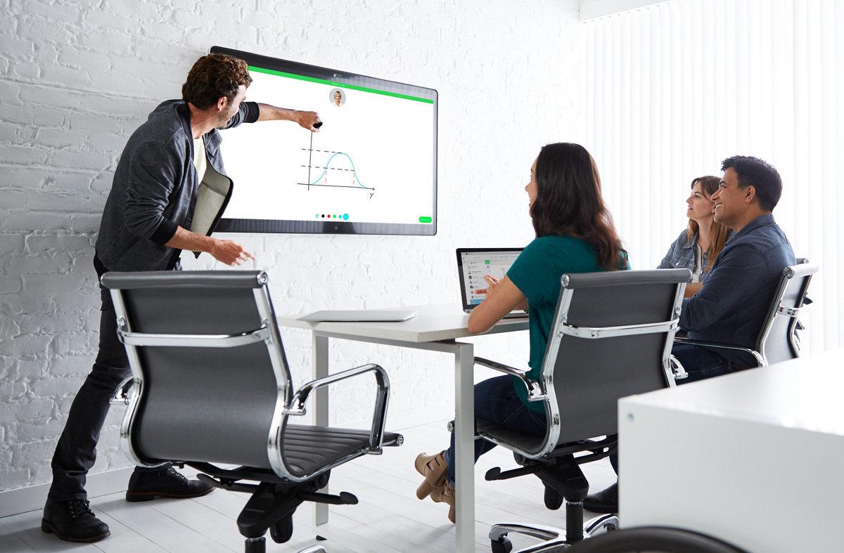 Cisco webex board whiteboard display