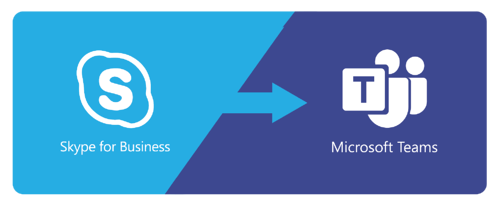 Skype for Business to Teams