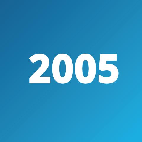 Timeline---2007-1