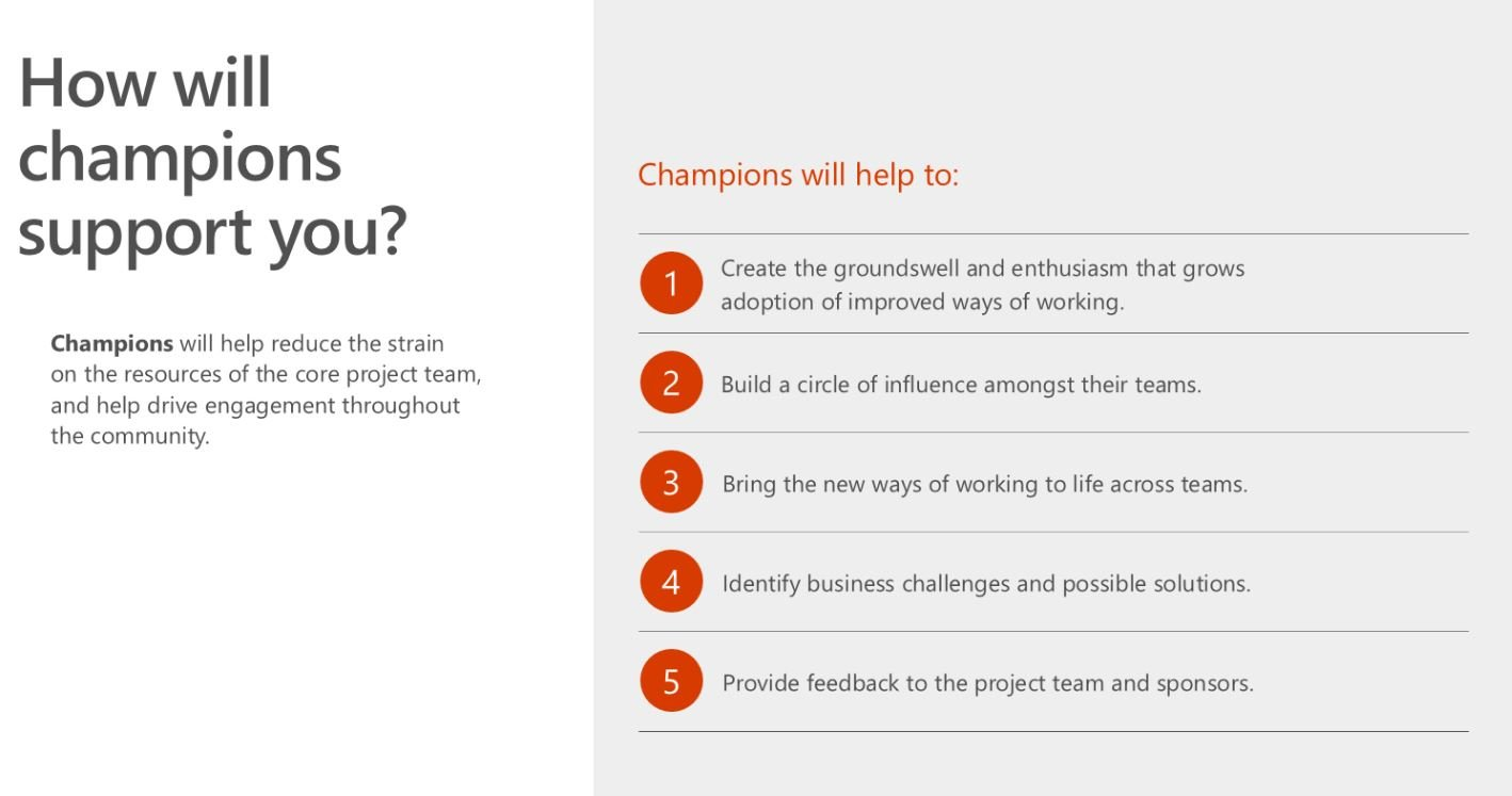Benefits of building a champion graphic
